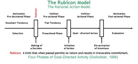 rubicon-model-copy