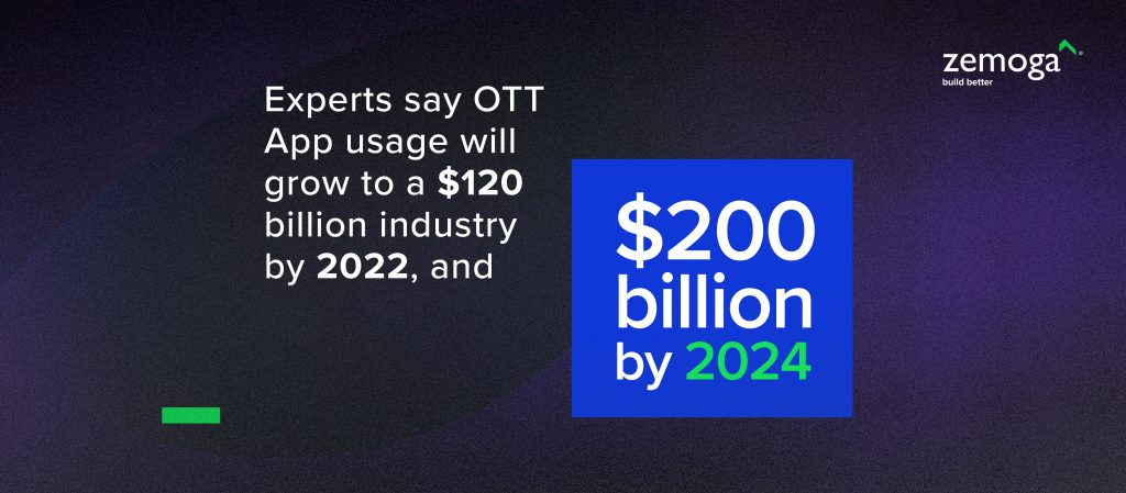 AD. Download our Whitepaper on OTT trends and future predictions.